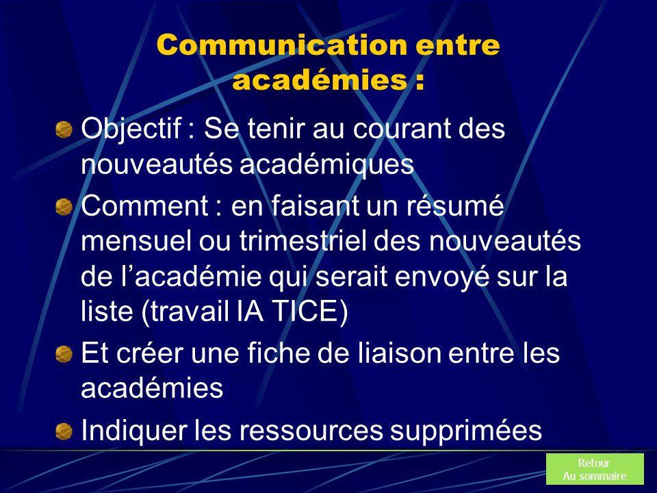 Communication entre académies : Objectif : Se tenir au courant des nouveautés académiques Comment : en faisant un résumé mensuel ou trimestriel des no
