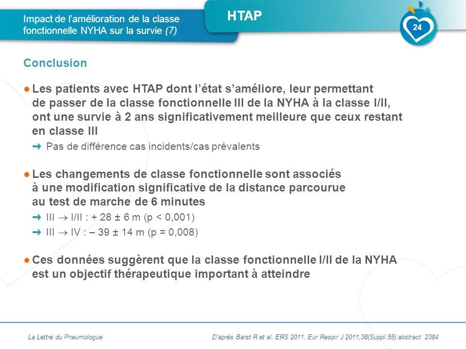 HTAP ●Les patients avec HTAP dont l'état s'améliore, leur permettant de passer de la classe fonctionnelle III de la NYHA à la classe I/II, ont une survie à 2 ans significativement meilleure que ceux restant en classe III ➜ Pas de différence cas incidents/cas prévalents ●Les changements de classe fonctionnelle sont associés à une modification significative de la distance parcourue au test de marche de 6 minutes ➜ III  I/II : + 28 ± 6 m (p < 0,001) ➜ III  IV : – 39 ± 14 m (p = 0,008) ●Ces données suggèrent que la classe fonctionnelle I/II de la NYHA est un objectif thérapeutique important à atteindre Impact de l'amélioration de la classe fonctionnelle NYHA sur la survie (7) Conclusion La Lettre du Pneumologue 24 D'après Barst R et al.