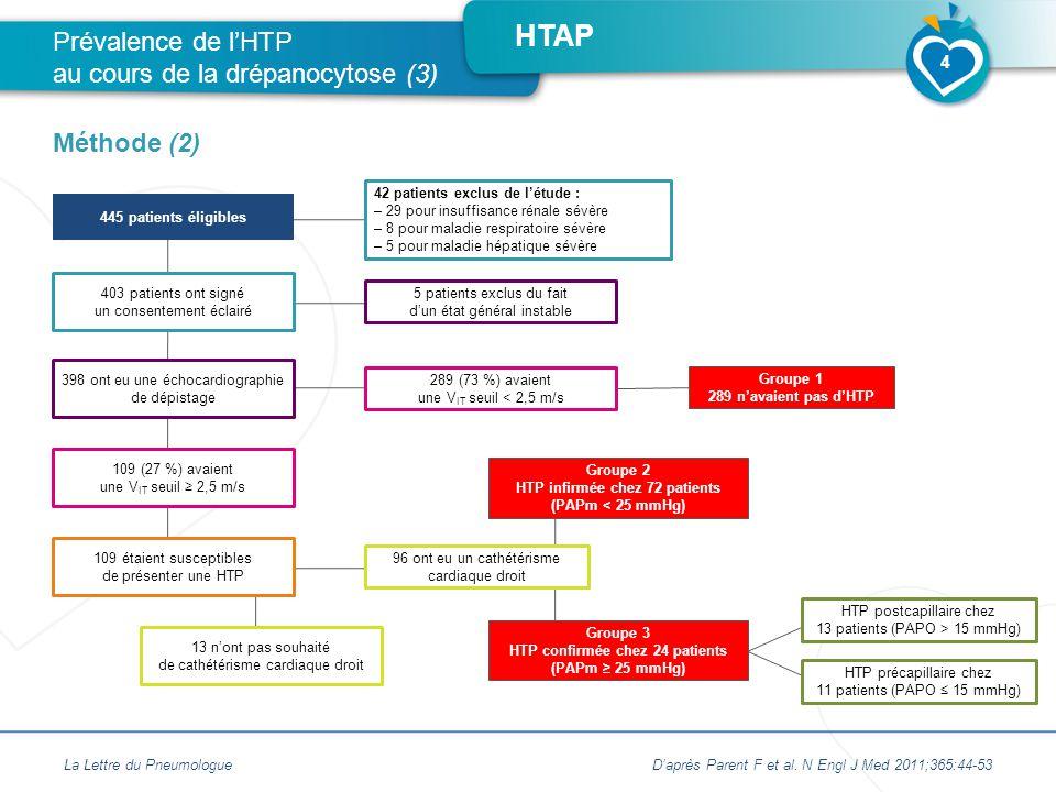 HTAP Prévalence de l'HTP au cours de la drépanocytose (3) Méthode (2) La Lettre du PneumologueD'après Parent F et al. N Engl J Med 2011;365:44-53 4 44