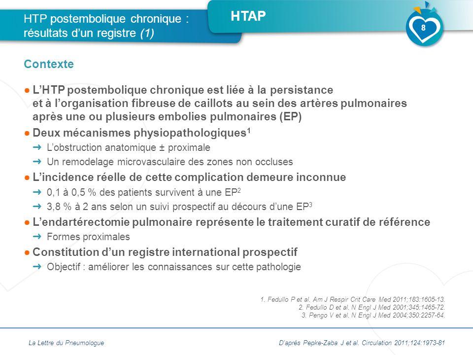 HTAP ●L'HTP postembolique chronique est liée à la persistance et à l'organisation fibreuse de caillots au sein des artères pulmonaires après une ou pl