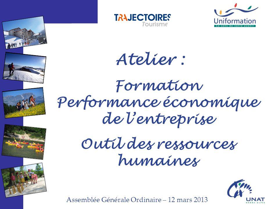 Assemblée Générale Ordinaire – 12 mars 2013 Atelier : Formation Performance économique de l'entreprise Outil des ressources humaines