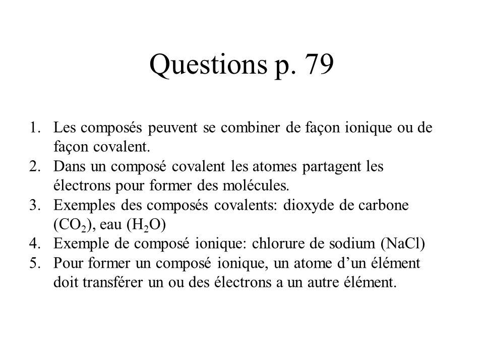 Questions p.79 1.Les composés peuvent se combiner de façon ionique ou de façon covalent.