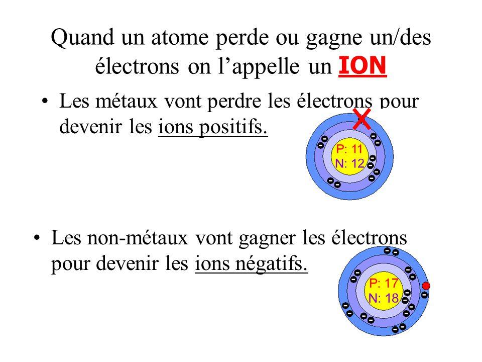 Quand un atome perde ou gagne un/des électrons on l'appelle un ION Les métaux vont perdre les électrons pour devenir les ions positifs.