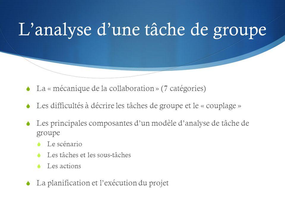 L'analyse d'une tâche de groupe  La « mécanique de la collaboration » (7 catégories)  Les difficultés à décrire les tâches de groupe et le « couplage »  Les principales composantes d'un modèle d'analyse de tâche de groupe  Le scénario  Les tâches et les sous-tâches  Les actions  La planification et l'exécution du projet