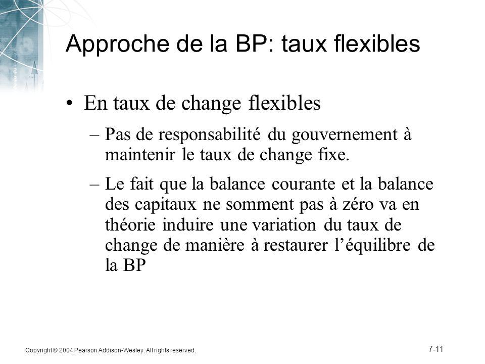 Copyright © 2004 Pearson Addison-Wesley. All rights reserved. 7-11 Approche de la BP: taux flexibles En taux de change flexibles –Pas de responsabilit