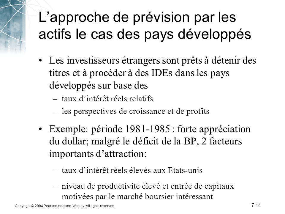 Copyright © 2004 Pearson Addison-Wesley. All rights reserved. 7-14 L'approche de prévision par les actifs le cas des pays développés Les investisseurs