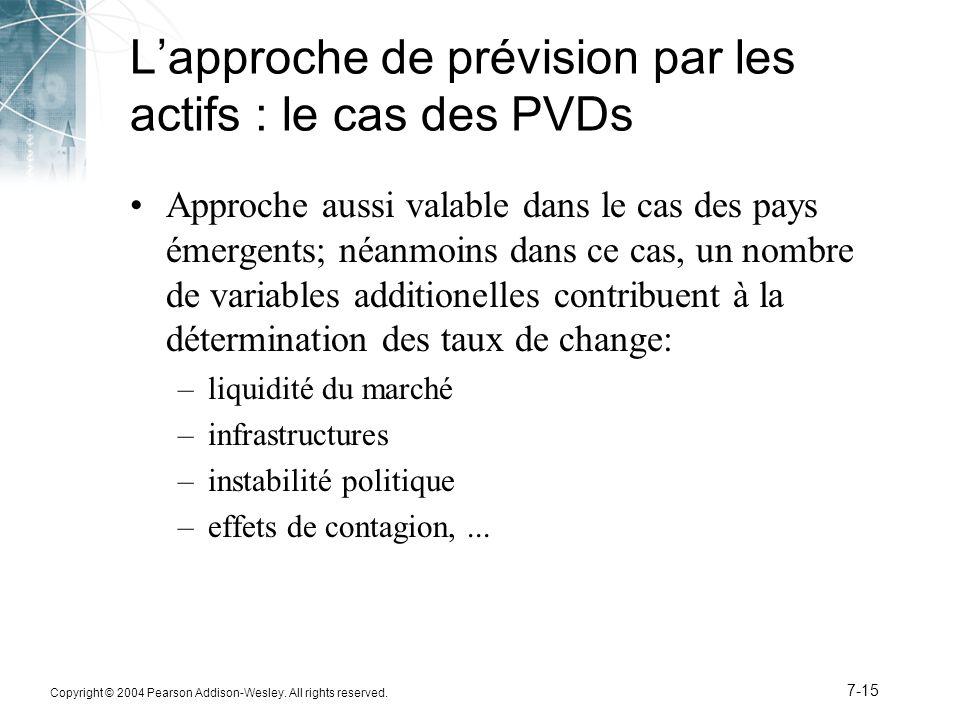 Copyright © 2004 Pearson Addison-Wesley. All rights reserved. 7-15 L'approche de prévision par les actifs : le cas des PVDs Approche aussi valable dan