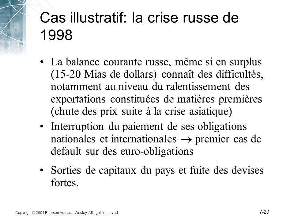 Copyright © 2004 Pearson Addison-Wesley. All rights reserved. 7-23 Cas illustratif: la crise russe de 1998 La balance courante russe, même si en surpl