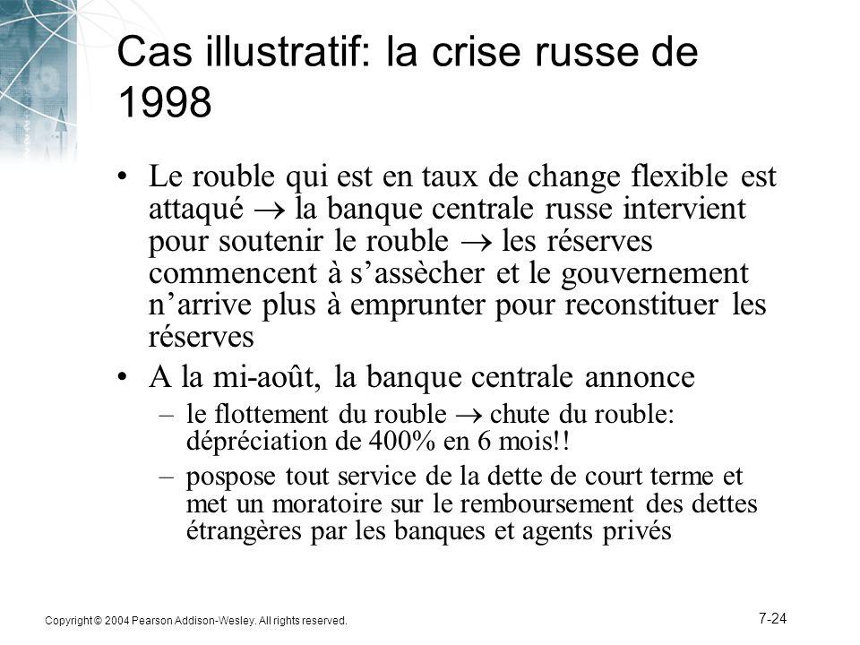 Copyright © 2004 Pearson Addison-Wesley. All rights reserved. 7-24 Cas illustratif: la crise russe de 1998 Le rouble qui est en taux de change flexibl