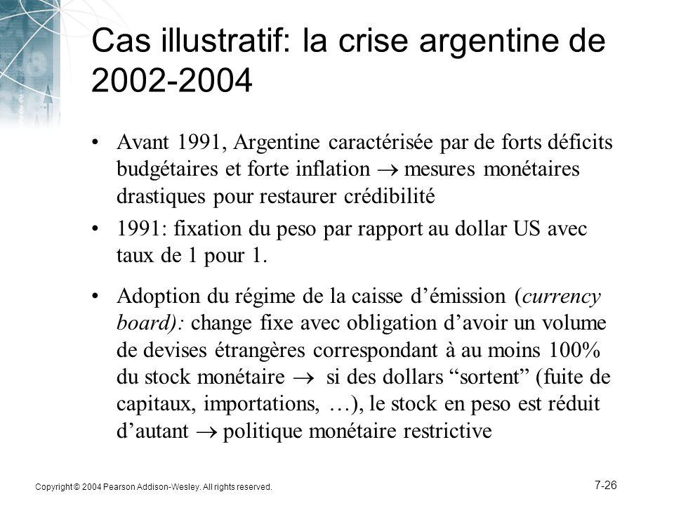 Copyright © 2004 Pearson Addison-Wesley. All rights reserved. 7-26 Cas illustratif: la crise argentine de 2002-2004 Avant 1991, Argentine caractérisée