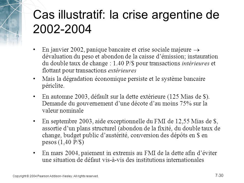 Copyright © 2004 Pearson Addison-Wesley. All rights reserved. 7-30 Cas illustratif: la crise argentine de 2002-2004 En janvier 2002, panique bancaire