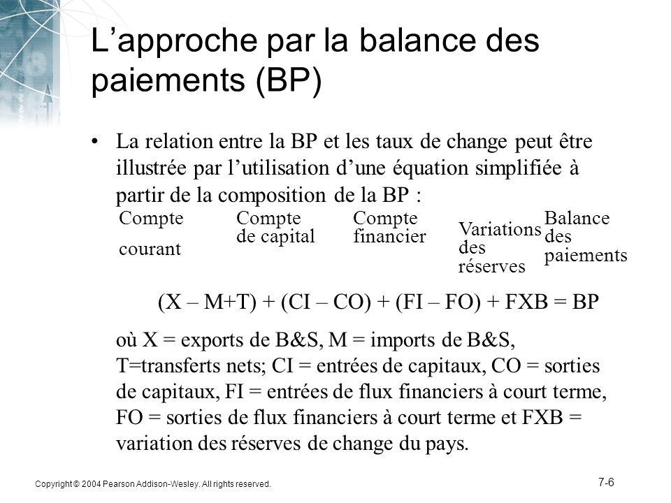 Copyright © 2004 Pearson Addison-Wesley. All rights reserved. 7-6 L'approche par la balance des paiements (BP) La relation entre la BP et les taux de