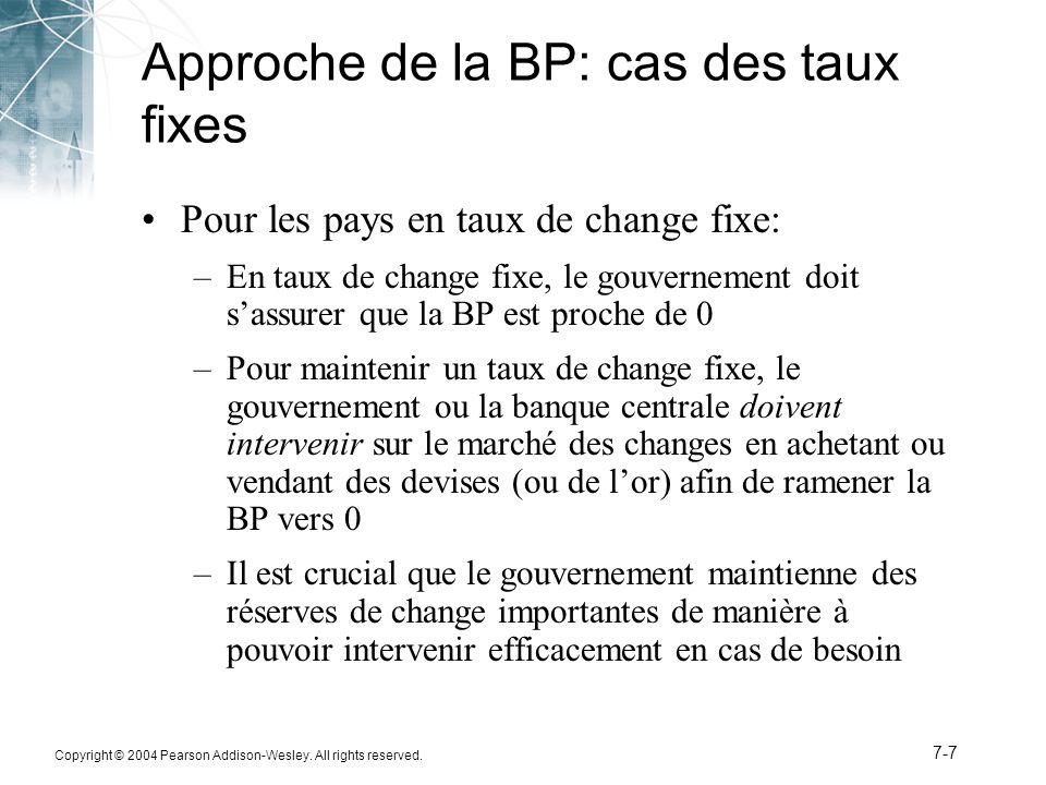 Copyright © 2004 Pearson Addison-Wesley. All rights reserved. 7-7 Approche de la BP: cas des taux fixes Pour les pays en taux de change fixe: –En taux