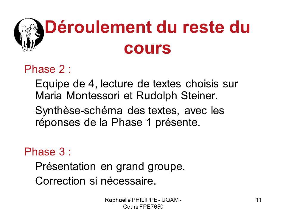 Raphaelle PHILIPPE - UQAM - Cours FPE7650 11 Déroulement du reste du cours Phase 2 : Equipe de 4, lecture de textes choisis sur Maria Montessori et Ru