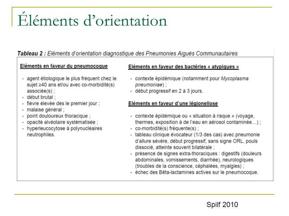 Éléments d'orientation Spilf 2010