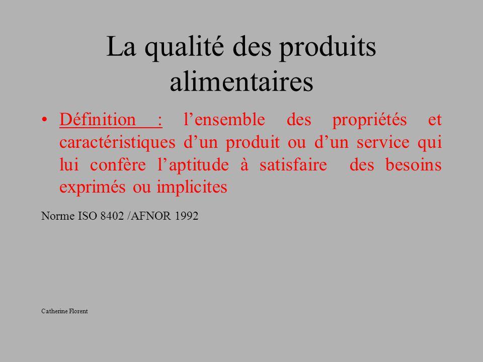 La qualité des produits alimentaires Définition : l'ensemble des propriétés et caractéristiques d'un produit ou d'un service qui lui confère l'aptitud