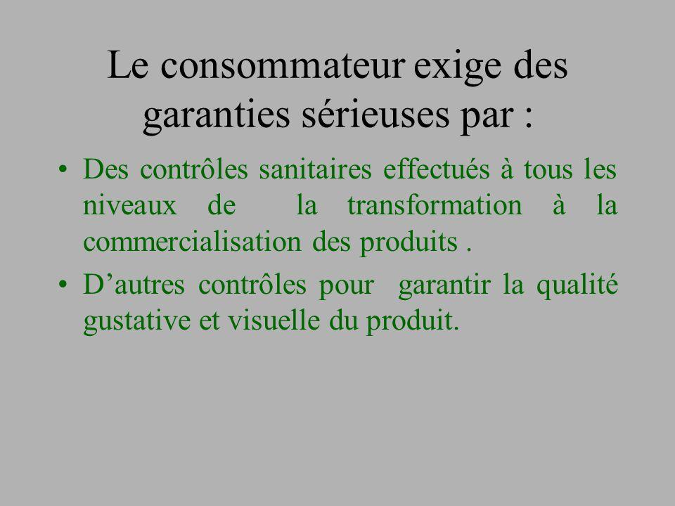 Le consommateur exige des garanties sérieuses par : Des contrôles sanitaires effectués à tous les niveaux de la transformation à la commercialisation