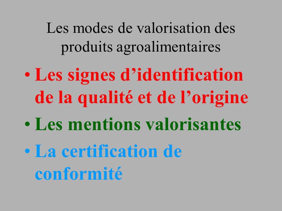 Les signes d'identification de la qualité et de l'origine Le label rouge L'appellation d'origine contrôlée (AOC) L'appellation d'origine protégée (AOP) L'indication géographique protégée ( IGP) La spécialité traditionnelle garantie (STG) L'agriculture biologique.