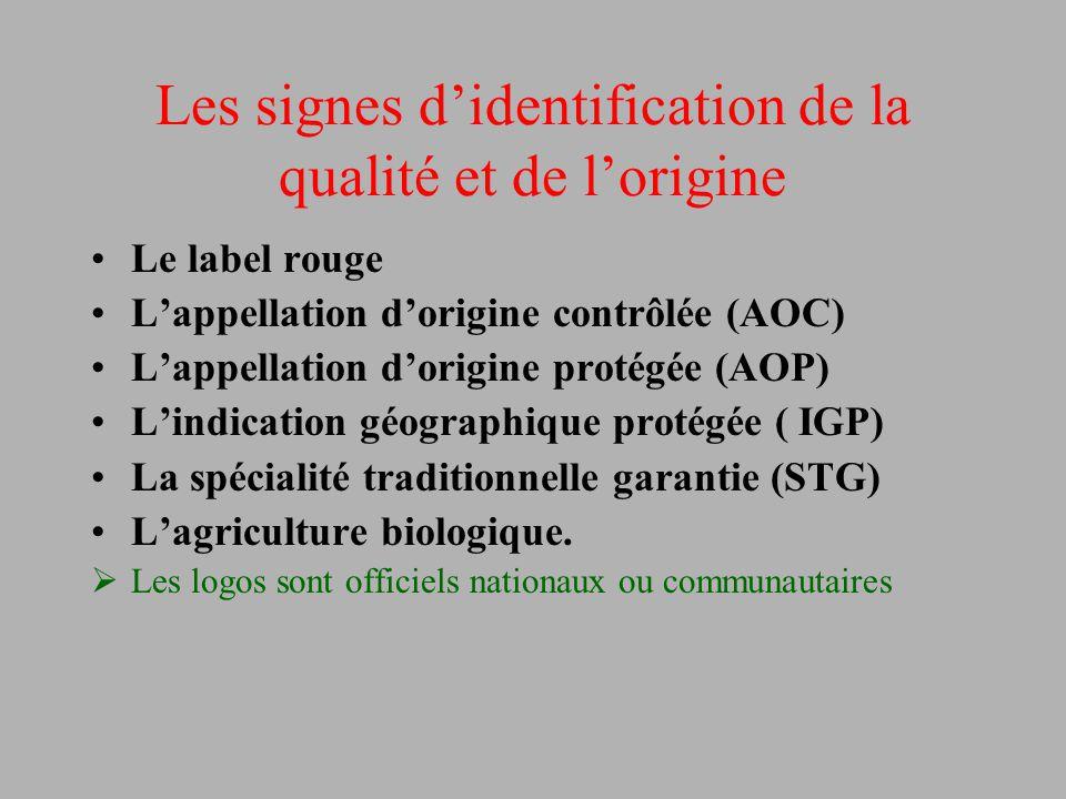 Les signes d'identification de la qualité et de l'origine Le label rouge L'appellation d'origine contrôlée (AOC) L'appellation d'origine protégée (AOP