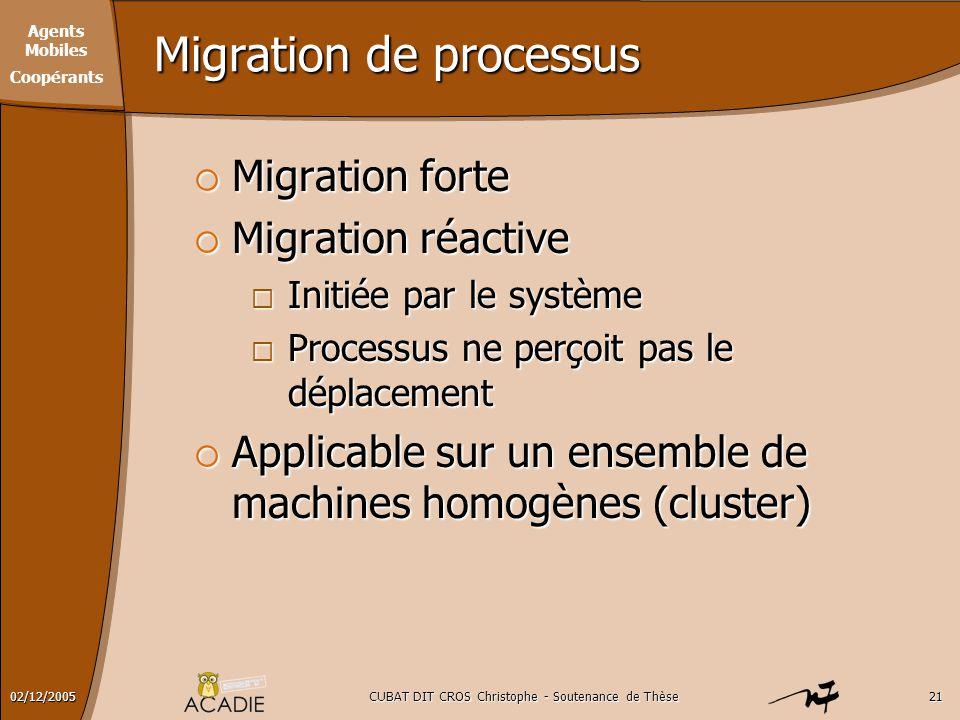 Agents Mobiles Coopérants CUBAT DIT CROS Christophe - Soutenance de Thèse2102/12/2005 Migration de processus  Migration forte  Migration réactive 