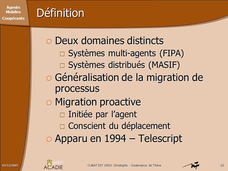 Agents Mobiles Coopérants CUBAT DIT CROS Christophe - Soutenance de Thèse2302/12/2005 Définition  Deux domaines distincts  Systèmes multi-agents (FI