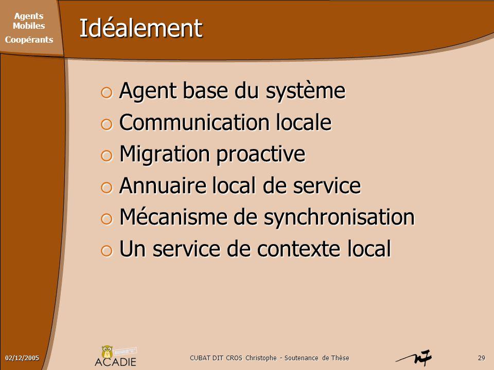 Agents Mobiles Coopérants CUBAT DIT CROS Christophe - Soutenance de Thèse2902/12/2005 Idéalement  Agent base du système  Communication locale  Migr