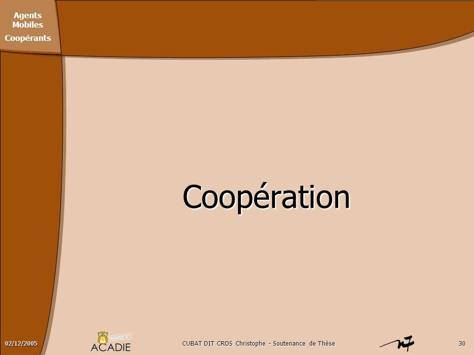 Agents Mobiles Coopérants CUBAT DIT CROS Christophe - Soutenance de Thèse3002/12/2005 Coopération