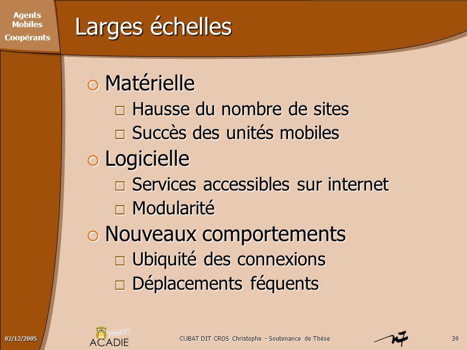 Agents Mobiles Coopérants CUBAT DIT CROS Christophe - Soutenance de Thèse3902/12/2005 Larges échelles  Matérielle  Hausse du nombre de sites  Succè