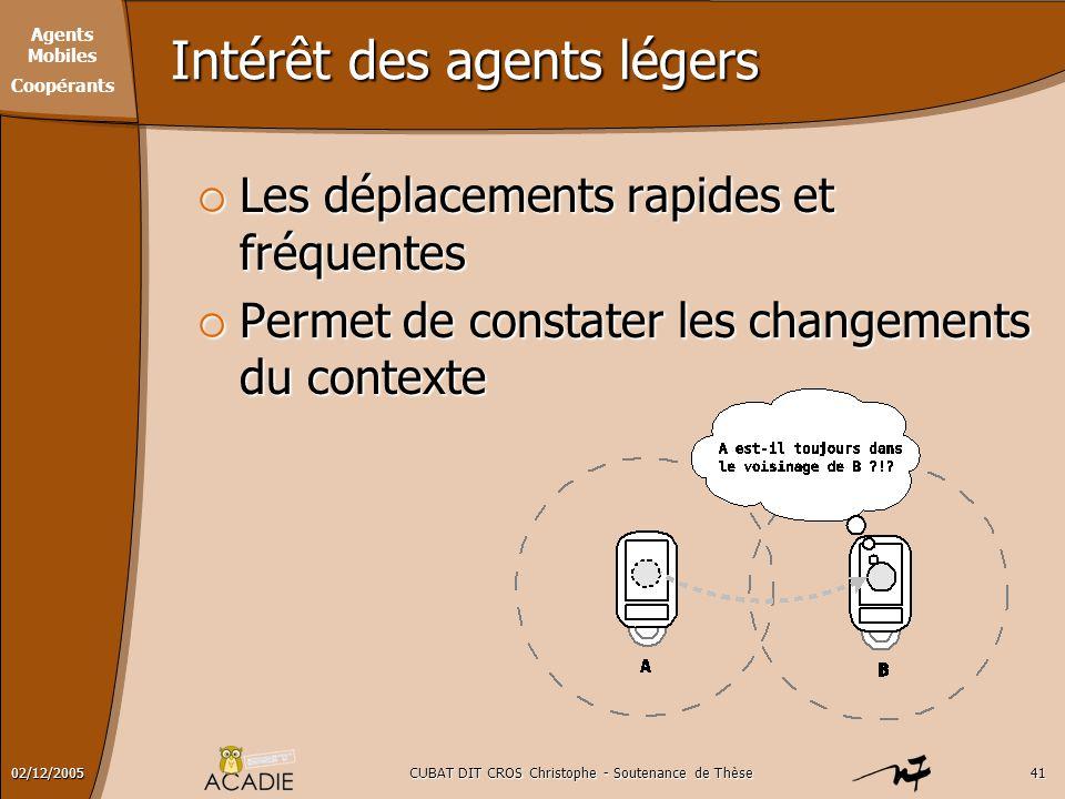 Agents Mobiles Coopérants CUBAT DIT CROS Christophe - Soutenance de Thèse4102/12/2005 Intérêt des agents légers  Les déplacements rapides et fréquent