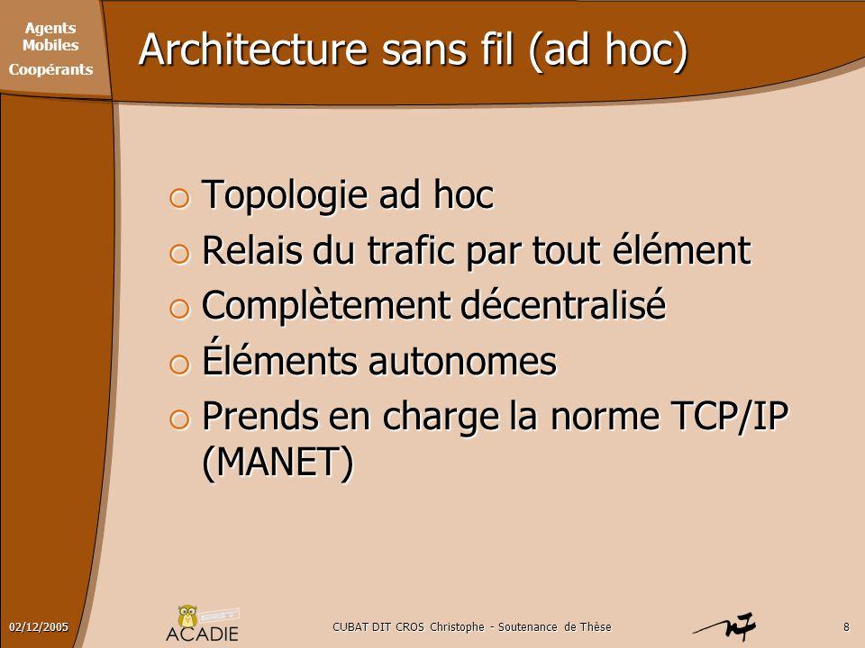 Agents Mobiles Coopérants CUBAT DIT CROS Christophe - Soutenance de Thèse802/12/2005 Architecture sans fil (ad hoc)  Topologie ad hoc  Relais du tra