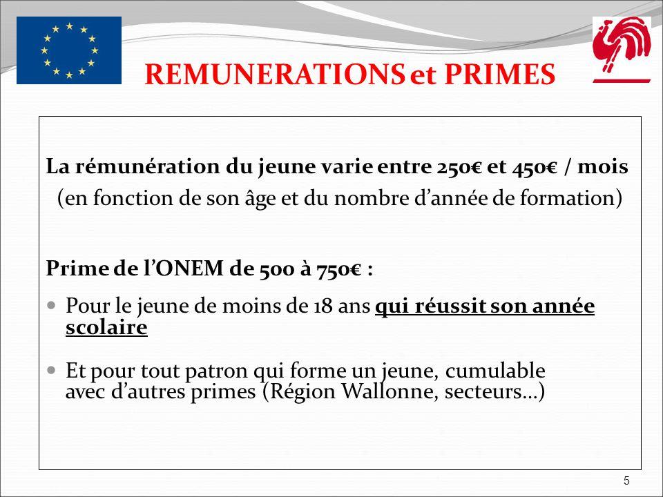 La rémunération du jeune varie entre 250€ et 450€ / mois (en fonction de son âge et du nombre d'année de formation) Prime de l'ONEM de 500 à 750€ : Po