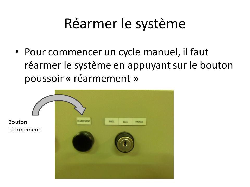 Réarmer le système Pour commencer un cycle manuel, il faut réarmer le système en appuyant sur le bouton poussoir « réarmement » Bouton réarmement