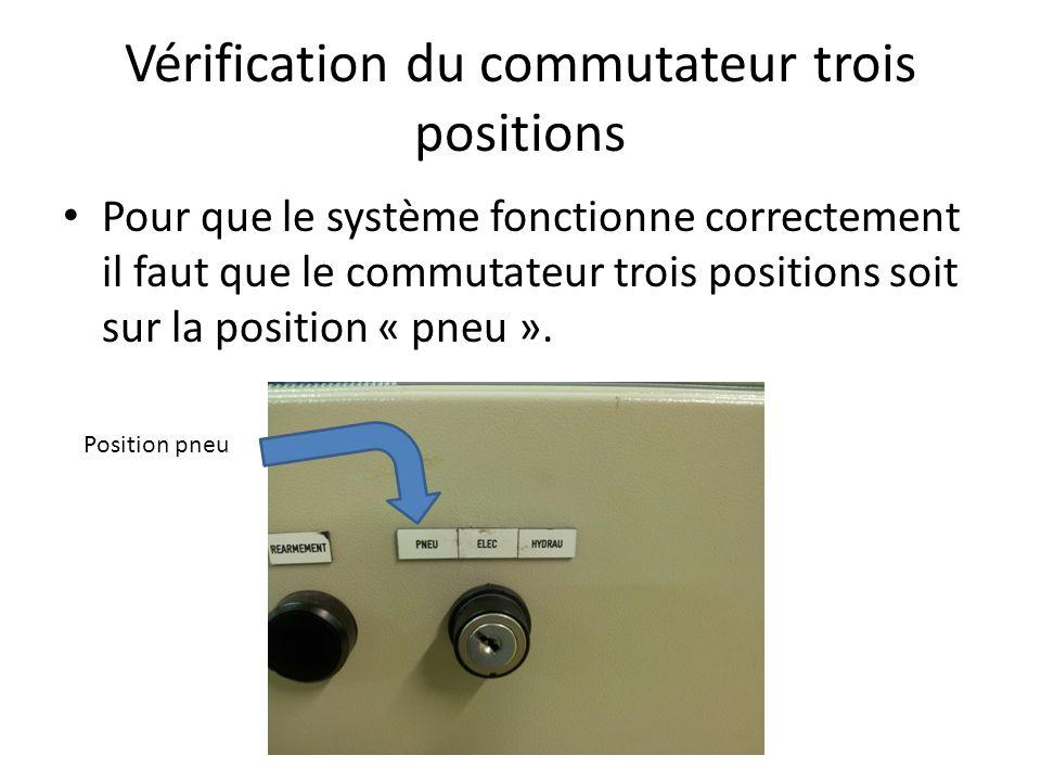 Vérification du commutateur trois positions Pour que le système fonctionne correctement il faut que le commutateur trois positions soit sur la positio