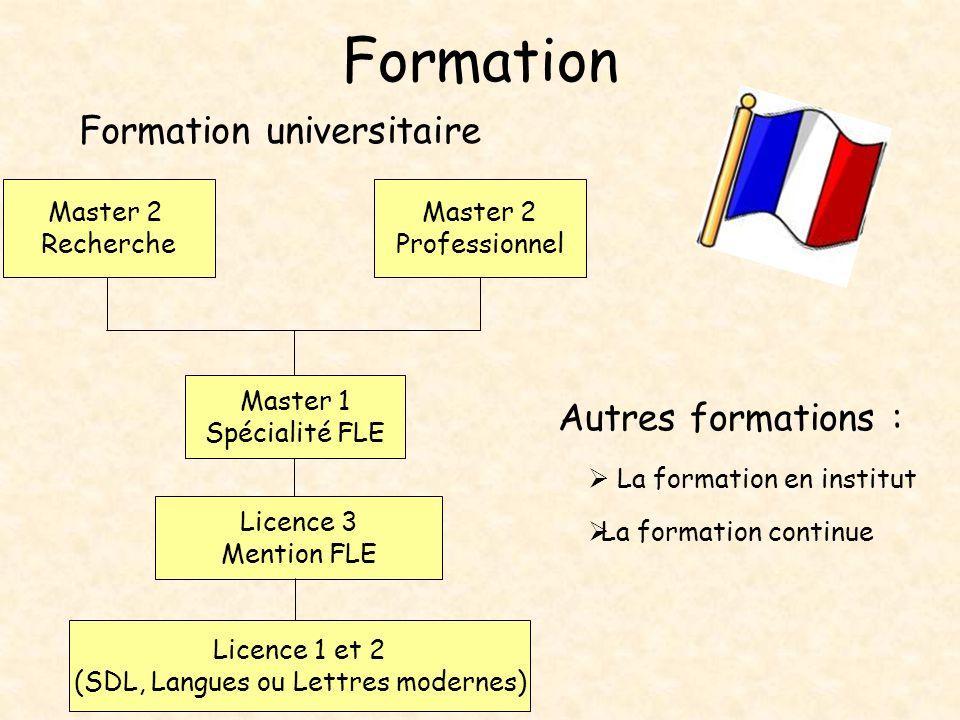 Formation Licence 1 et 2 (SDL, Langues ou Lettres modernes) Licence 3 Mention FLE Master 1 Spécialité FLE Master 2 Recherche Master 2 Professionnel Fo