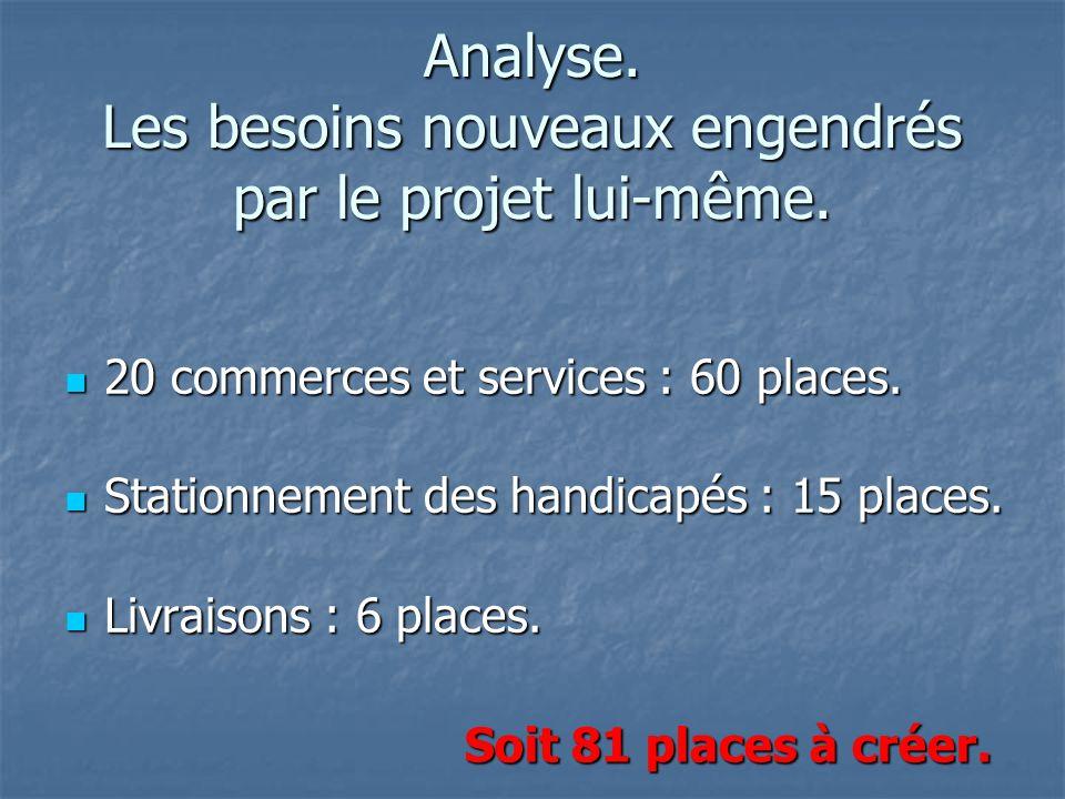 Analyse. Les besoins nouveaux engendrés par le projet lui-même. 20 commerces et services : 60 places. 20 commerces et services : 60 places. Stationnem