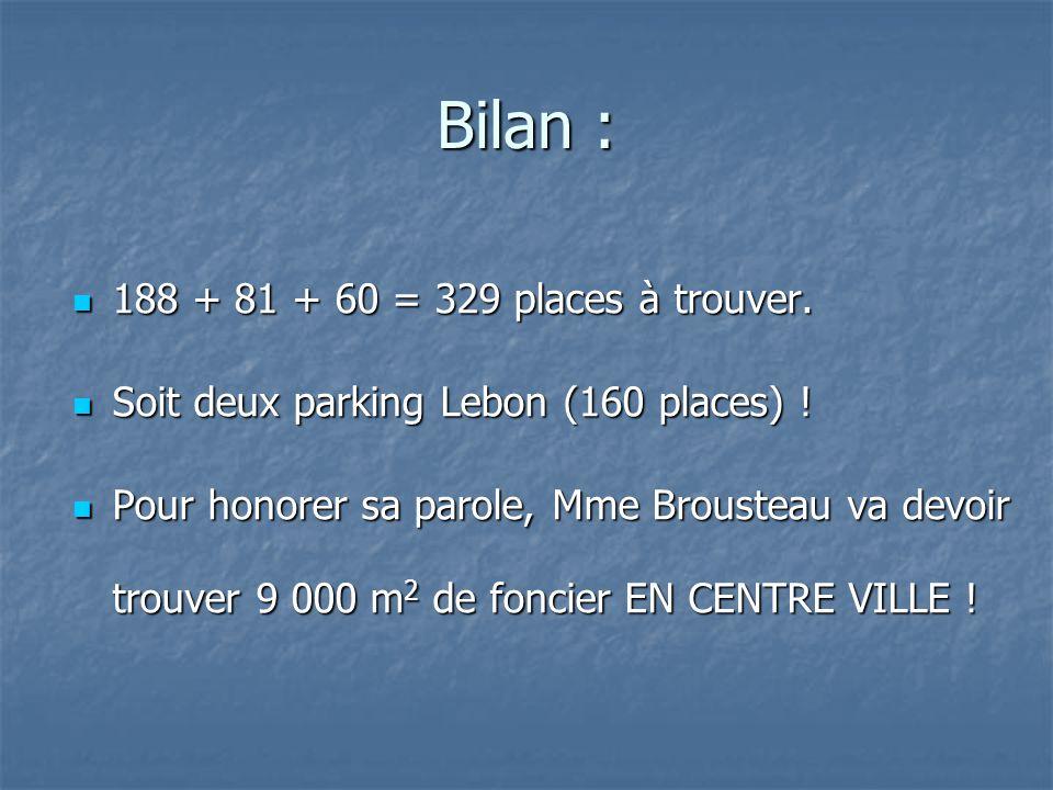 Bilan : 188 + 81 + 60 = 329 places à trouver. Soit deux parking Lebon (160 places) ! Pour honorer sa parole, Mme Brousteau va devoir trouver 9 000 m2