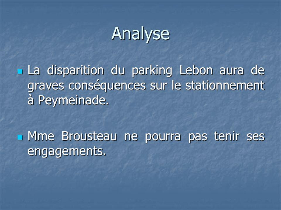 Analyse La disparition du parking Lebon aura de graves conséquences sur le stationnement à Peymeinade. La disparition du parking Lebon aura de graves