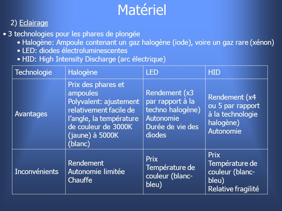 Matériel 2) Eclairage 3 technologies pour les phares de plongée Halogène: Ampoule contenant un gaz halogène (iode), voire un gaz rare (xénon) LED: dio