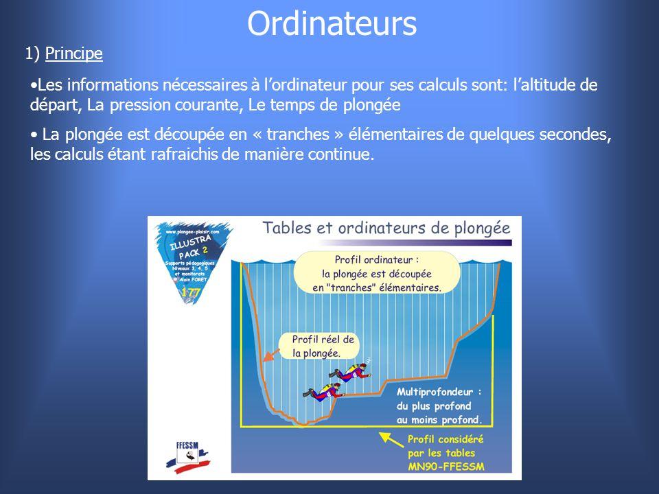 Ordinateurs 1) Principe Les informations nécessaires à l'ordinateur pour ses calculs sont: l'altitude de départ, La pression courante, Le temps de plo