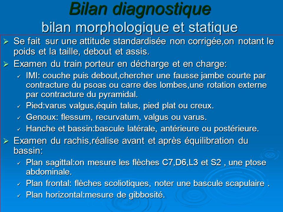 Bilan diagnostique bilan morphologique et statique  Se fait sur une attitude standardisée non corrigée,on notant le poids et la taille, debout et ass