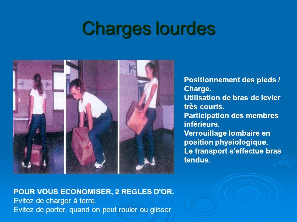 Charges lourdes Positionnement des pieds / Charge. Utilisation de bras de levier très courts. Participation des membres inférieurs. Verrouillage lomba