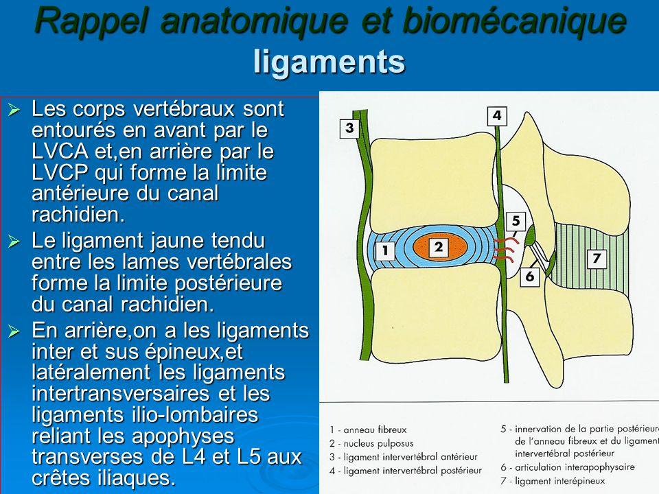 Rappel anatomique et biomécanique ligaments  Les corps vertébraux sont entourés en avant par le LVCA et,en arrière par le LVCP qui forme la limite an