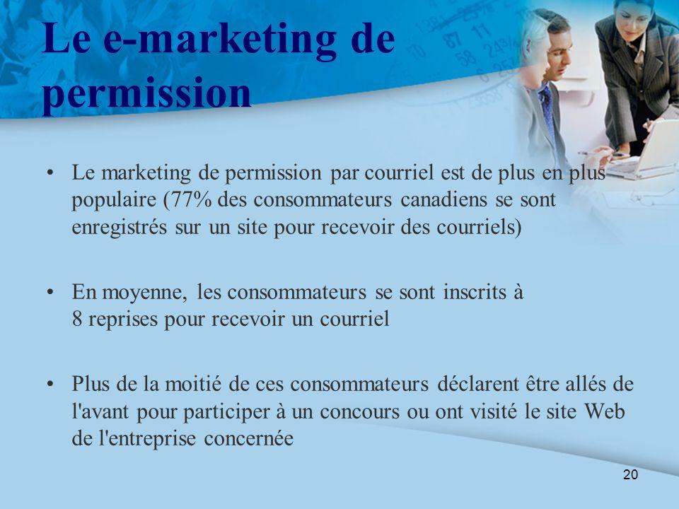 20 Le e-marketing de permission Le marketing de permission par courriel est de plus en plus populaire (77% des consommateurs canadiens se sont enregis
