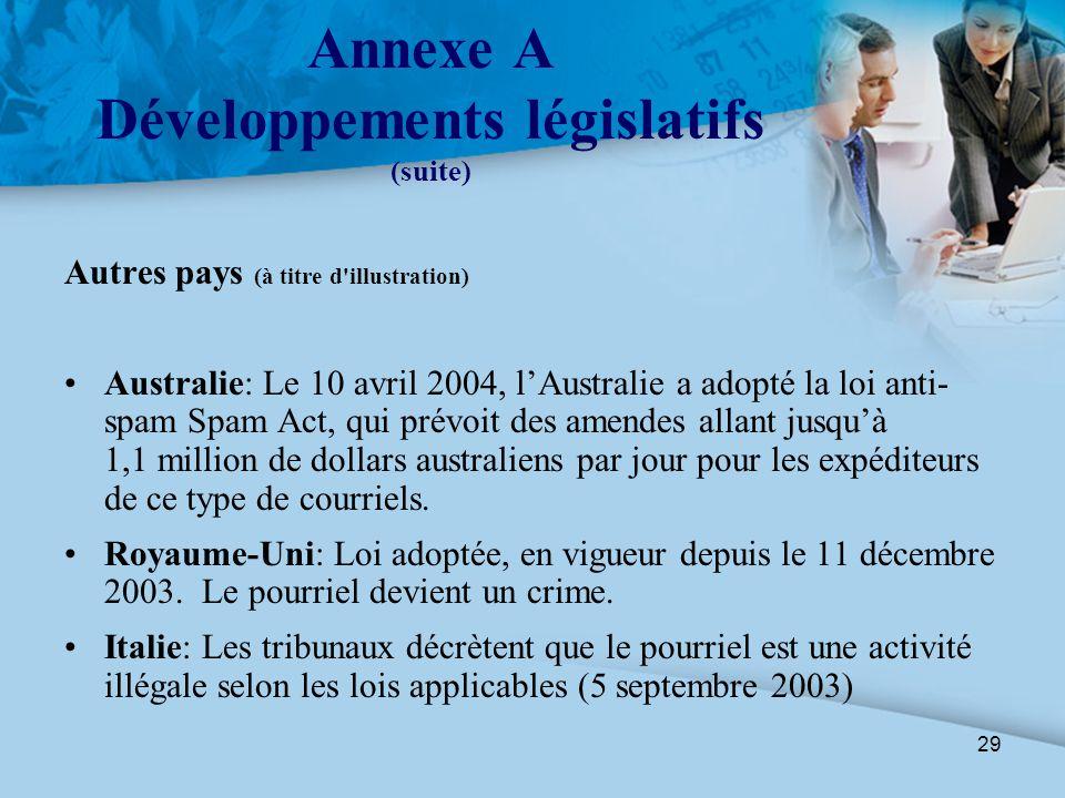 29 Annexe A Développements législatifs (suite) Autres pays (à titre d'illustration) Australie: Le 10 avril 2004, l'Australie a adopté la loi anti- spa