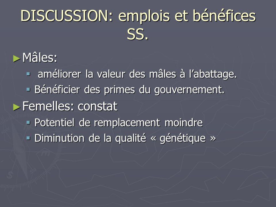DISCUSSION: emplois et bénéfices SS. ► Mâles:  améliorer la valeur des mâles à l'abattage.