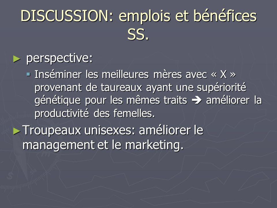 DISCUSSION: emplois et bénéfices SS.