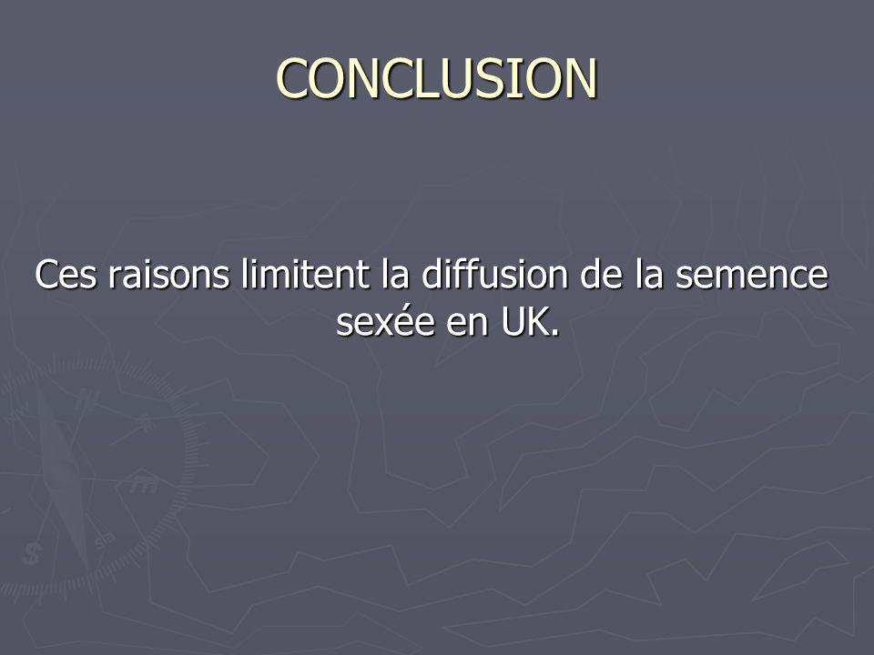 CONCLUSION Ces raisons limitent la diffusion de la semence sexée en UK.