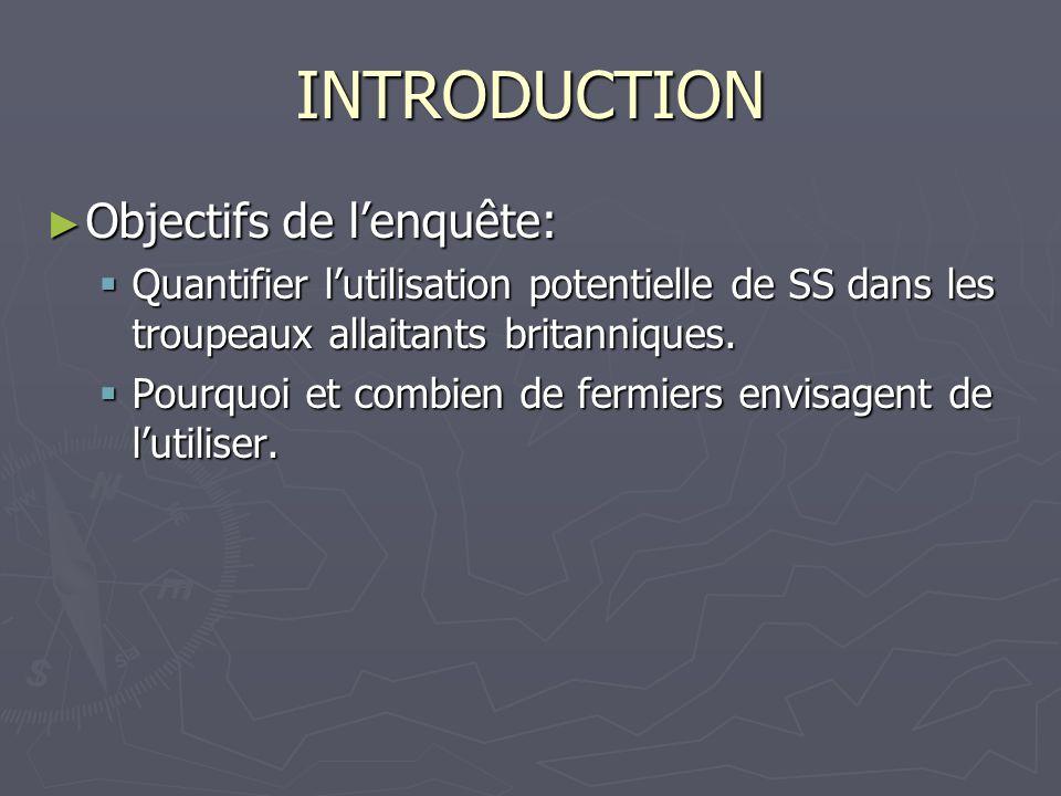 INTRODUCTION ► Objectifs de l'enquête:  Quantifier l'utilisation potentielle de SS dans les troupeaux allaitants britanniques.