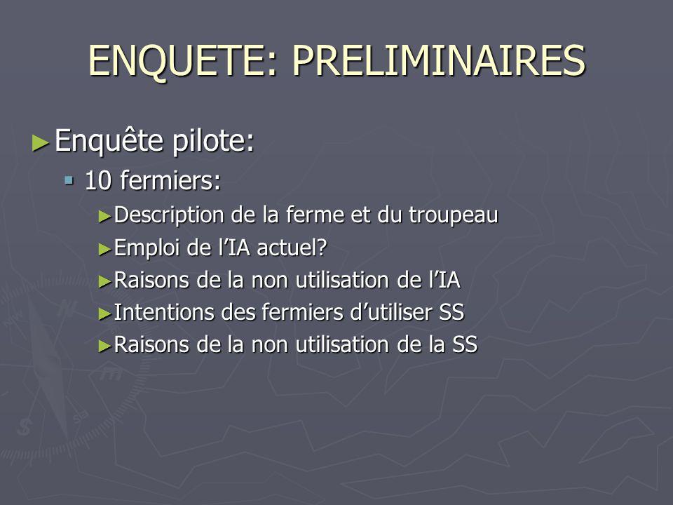 ENQUETE: PRELIMINAIRES ► Enquête pilote:  10 fermiers: ► Description de la ferme et du troupeau ► Emploi de l'IA actuel.