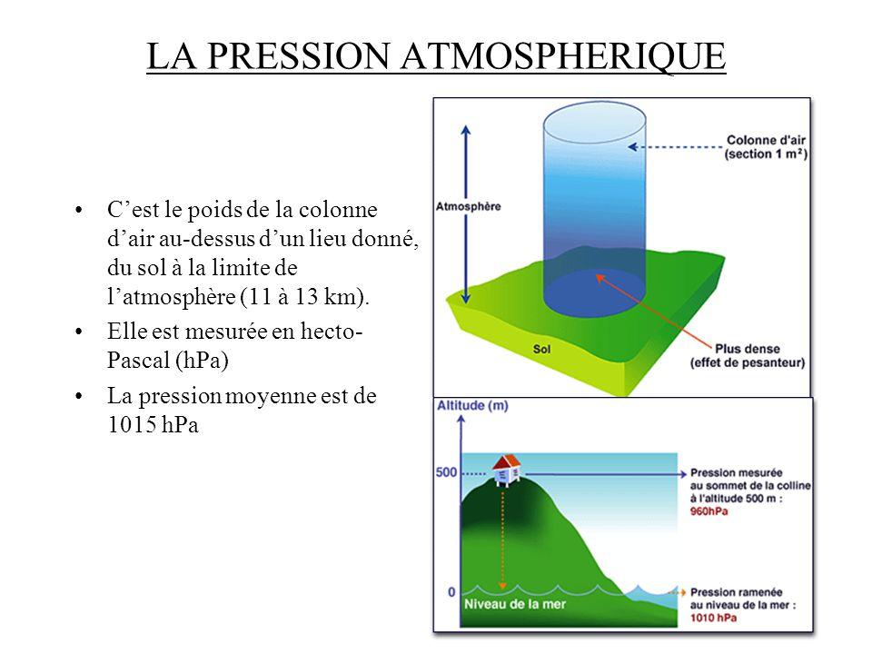 LA PRESSION ATMOSPHERIQUE C'est le poids de la colonne d'air au-dessus d'un lieu donné, du sol à la limite de l'atmosphère (11 à 13 km). Elle est mesu